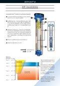 DRYPOINT ® M - BEKO Technologies Gmbh - Page 3