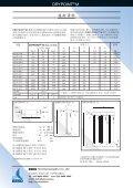 DRYPOINT ® M - BEKO Technologies Gmbh - Page 4