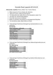 Protokoll årsmöte 2012 PDF - roadlegends