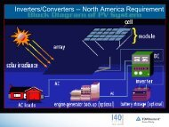 Inverters - TUV Rheinland Blog