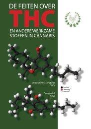 de feiten over thc en andere werkzame stoffen in cannabis - VOC