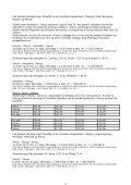 Forslag fra bestyrelsen for Karup lufthavn af ... - Viborg Kommune - Page 3