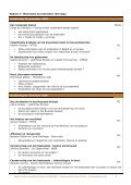 opleiding 2009-2010 adviseur in ecorenovatie gedetailleerd ... - IBGE - Page 3