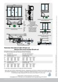 Besam Automatisk Dørsystem – Slim og Slim Thermo - Page 6