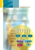 SVM - basis - Seite 6