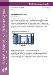 Befolkningsrörelsen 2010, preliminära siffror (BE2011:1) - ÅSUB