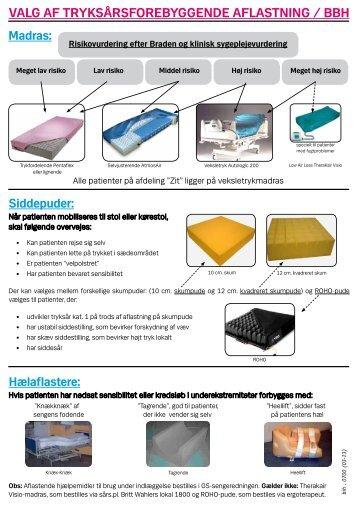 Flowchart madrasvalg BBH matriklen.pdf - VIP