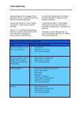 1 Forside - Langeland Kommune - Page 4