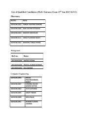 List of Qualified Candidates (Ph.D. Entrance Exam 15 Jan 2013 ...