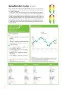 012: Broschyr - SEB - Page 4