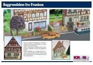 Baggrundshus fra Franken - KRONO Modelbane