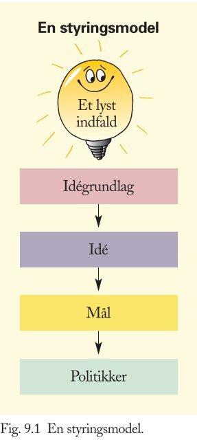 Idé, mål og politikker - trojka.dk
