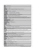 Vriezenveense woordenlijst Jonker.rtf - De Taal van Overijssel - Page 2
