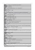 Vriezenveense woordenlijst Jonker.rtf - De Taal van Overijssel - Page 3