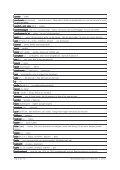 Vriezenveense woordenlijst Jonker.rtf - De Taal van Overijssel - Page 6