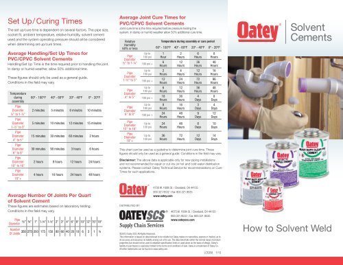Solvent Cements Oatey