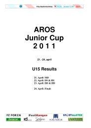 AROS Junior Cup 2 0 1 1