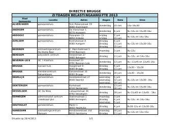 DIRECTIE BRUGGE ZITDAGEN BELASTINGAANGIFTE 2013