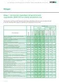 Lijst maximale vergoedingen niet-gecontracteerde ... - Zekur - Page 7