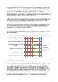 Onderzoek omgevingsvergunning - Gemeente Almelo - Page 4