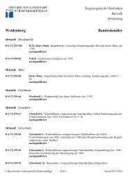 Weidenberg Baudenkmäler