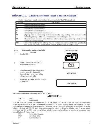 Značky na osobních vozech a hnacích vozidlech - elearn