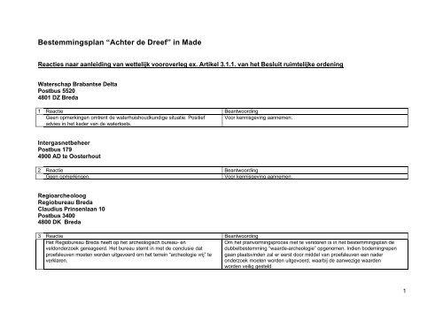 Bijlage: Overzicht reacties wettelijk vooroverleg