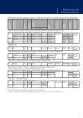 Uusi Akselit ja jousitukset 2013 -luettelo - BPW Kraatz Oy - Page 5