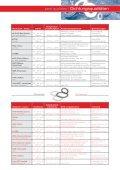 Edelstahlkatalog zum Download - asepteCH AG - Page 3