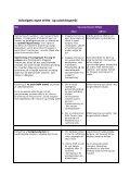 Udviklingsmål koblet til Byrådets Vision - Slagelse Kommune - Page 2