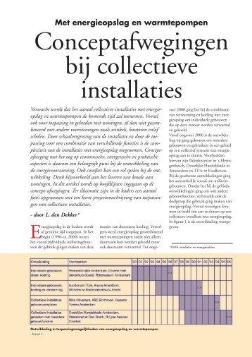 Conceptafwegingen bij collectieve installaties - DWA