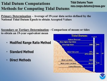 Tidal Datum Computations Methods for Computing Tidal Datums
