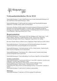 Verksamhetsberättelse för 2010 - Naturskyddsföreningen