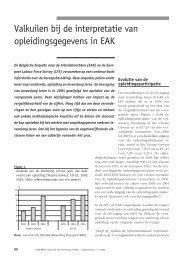 Valkuilen bij de interpretatie van opleidingsgegevens in EAK - Acco