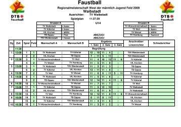 Westdeutsche Meisterschaft männl. C-Jugend, 11.07 ... - VfL Kirchen