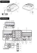 SAGEM PHONEFAX 320 / 325 - Fax-Anleitung.de - Seite 2