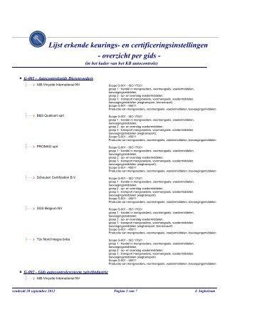 Lijst erkende CI's Per gids Nl - Favv
