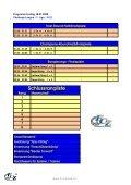 Programm 11. Indoor-Cup - FC Zuchwil - Seite 6