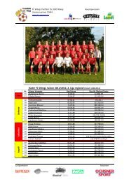 Kader FC Wängi, Saison 2011/2012, 2. Liga regional (Stand: 18.08 ...