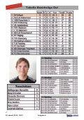 Spielzeit 201 2/1 3 - FC Töging - Seite 5