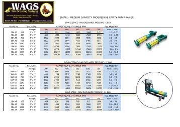 small - medium capacity progressive cavity pump range - Ferret