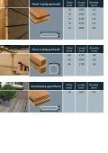 Modiwood accessoires Alure aluminium profielen ... - Fetim - Page 6