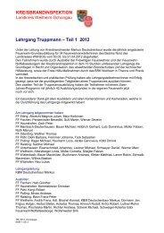 KREISBRANDINSPEKTION Lehrgang Truppmann – Teil 1 2012