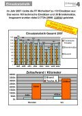 Jahresbericht 2007 - Freiwillige Feuerwehr Micheldorf in OÖ - Page 4