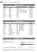 2012-Jahresbericht -1-2-6 - Freiwillige Feuerwehr Kirchdorf a.Inn - Seite 4