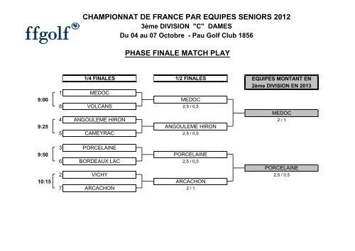 phase finale match play championnat de france par equipes seniors ...