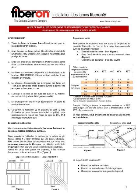 Installation Des Lames Fiberon Fiberdeck