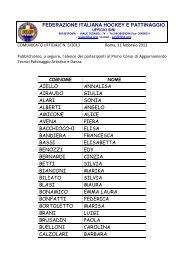 Elenco partecipanti Primo Corso di Aggiornamento Pattinaggio ...
