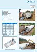 Trinkwasser - Schütter Behältercenter - Seite 5