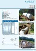 Trinkwasser - Schütter Behältercenter - Seite 7